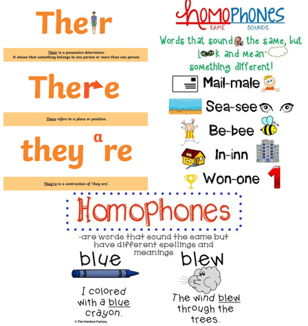 homophones final